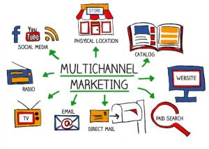 Inilah Strategi Internet Marketing Pemasaran Produk UKM