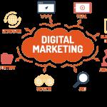 Panduan Digital Marketing Untuk Pemula